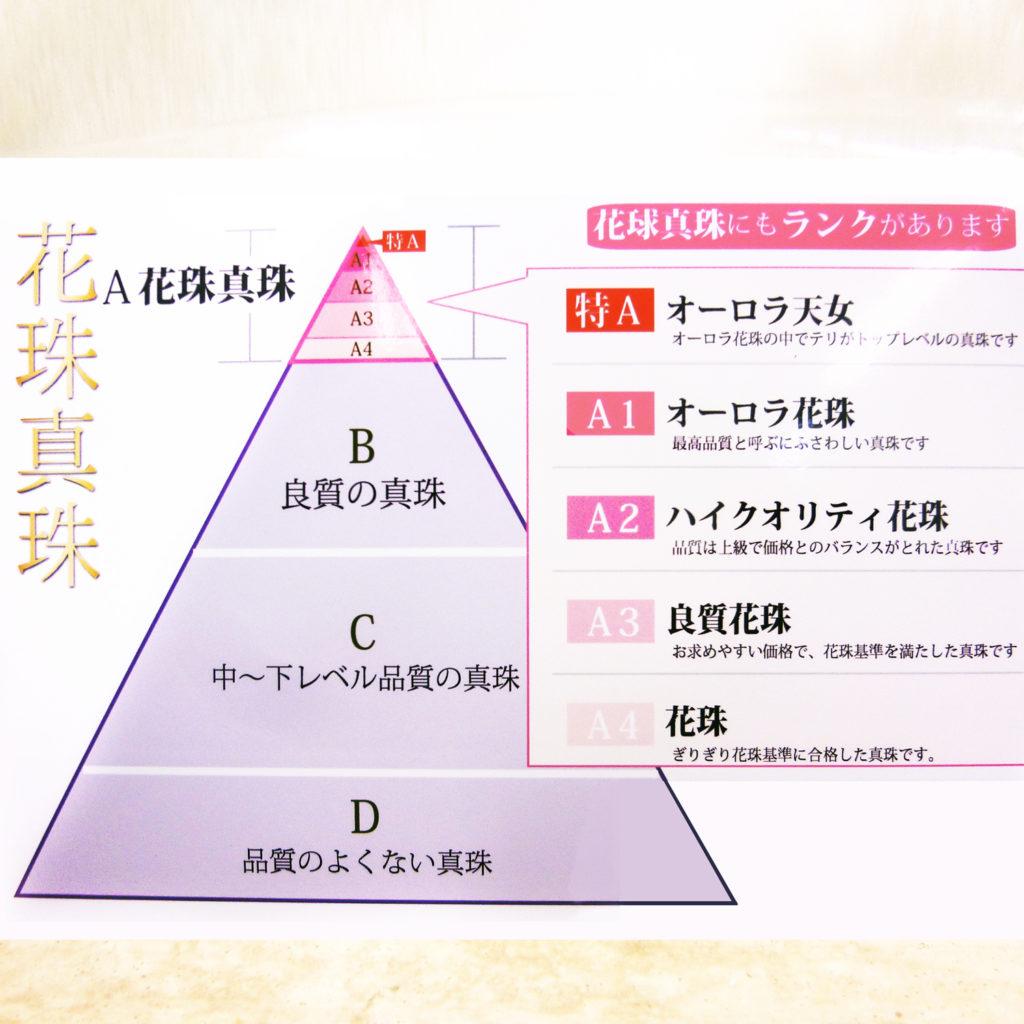 オーロラ天女パールネックレス3